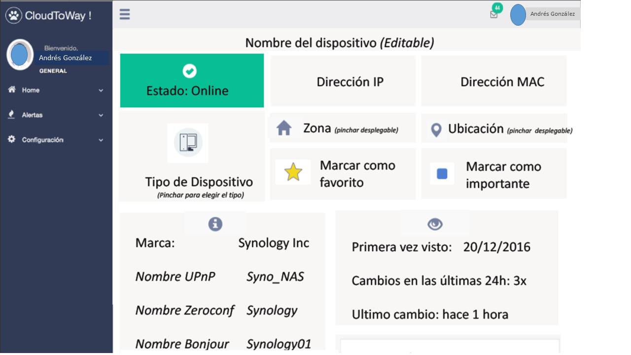 Detalle Dashboard CloudToWay