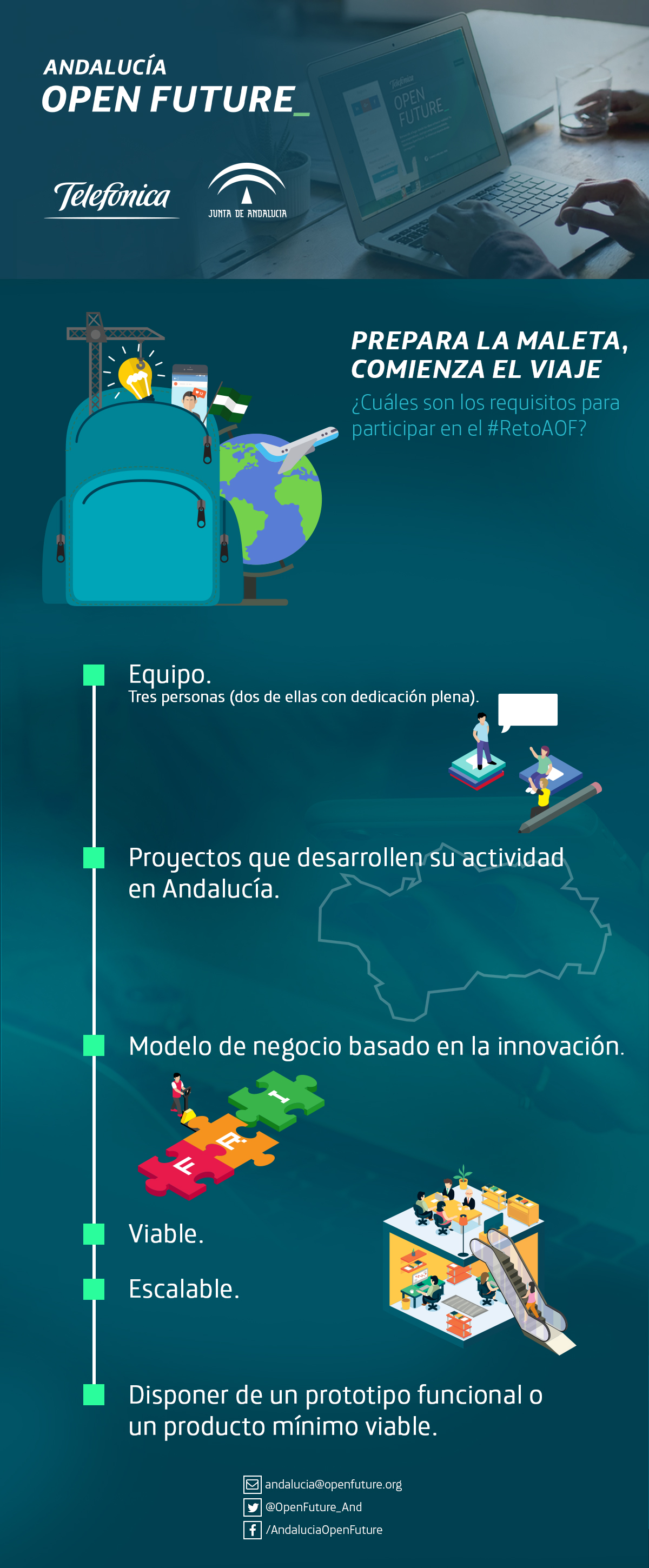 Infografía requisitos #RefoAOF