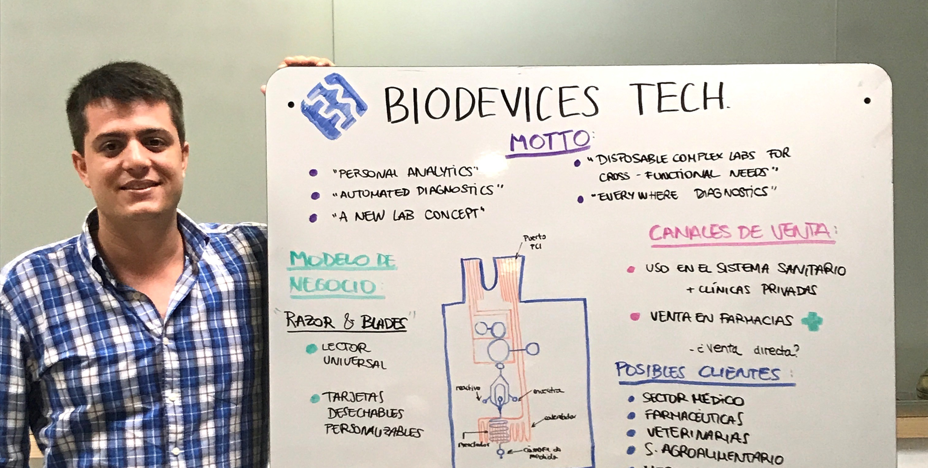 Biodevices Techonologies